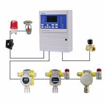 可燃气体报警器 带显示壁挂式安装乙醇泄漏检测仪