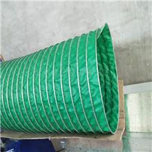 风机帆布软连接 硅胶布通风管道软连接 水泥散装机下料口帆布伸缩布袋