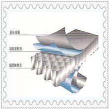 鋁合金蜂窩鋁板 滄州蜂窩板廠家 蜂窩鋁板生產 鋁質蜂巢板 5mm鋁單板
