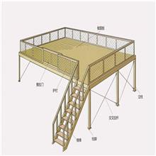 重庆钢结构平台_堂浩_大型重型仓储货架_装配式钢平台货架_钢结构平台厂家