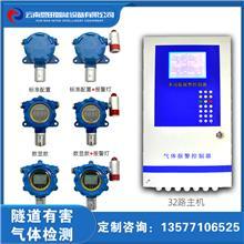 隧道工地二氧化硫检测仪 二氧化硫气体泄漏检测仪厂家直销 电化学检测 可过安检