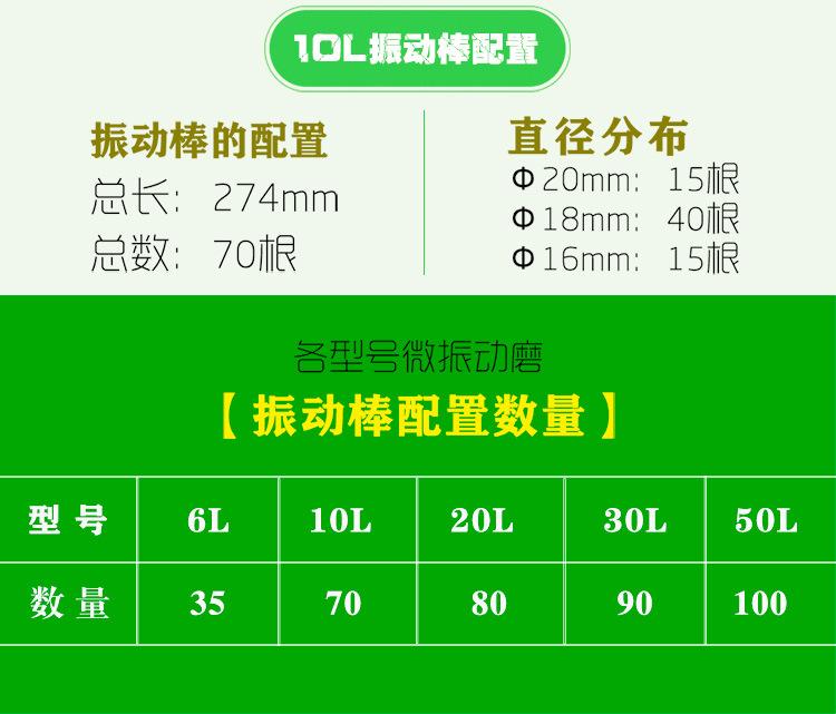 10L振动磨_09.jpg