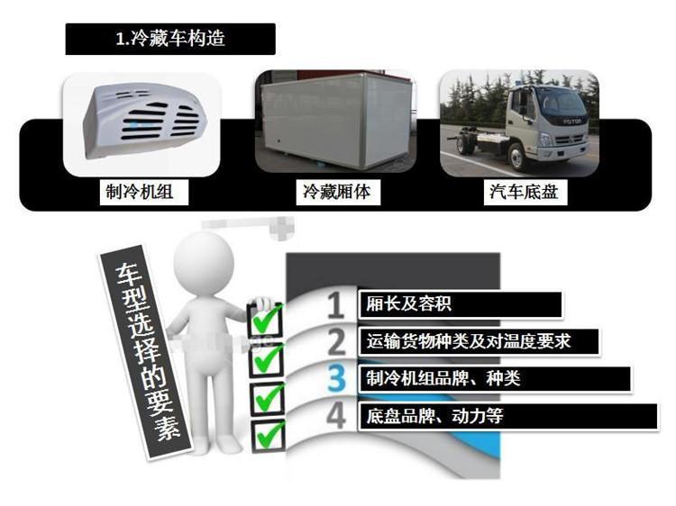 7.8米东风天锦KR高顶冷藏车