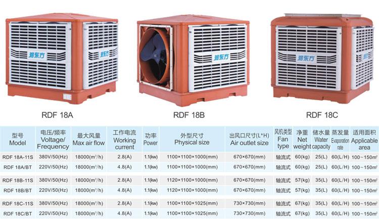 惠州电子厂环保空调润东方环保空调1.5KW环保空调降温