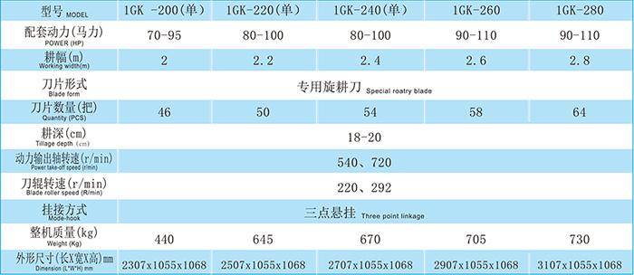 旋耕机——双(单)侧齿轮传动_03.jpg