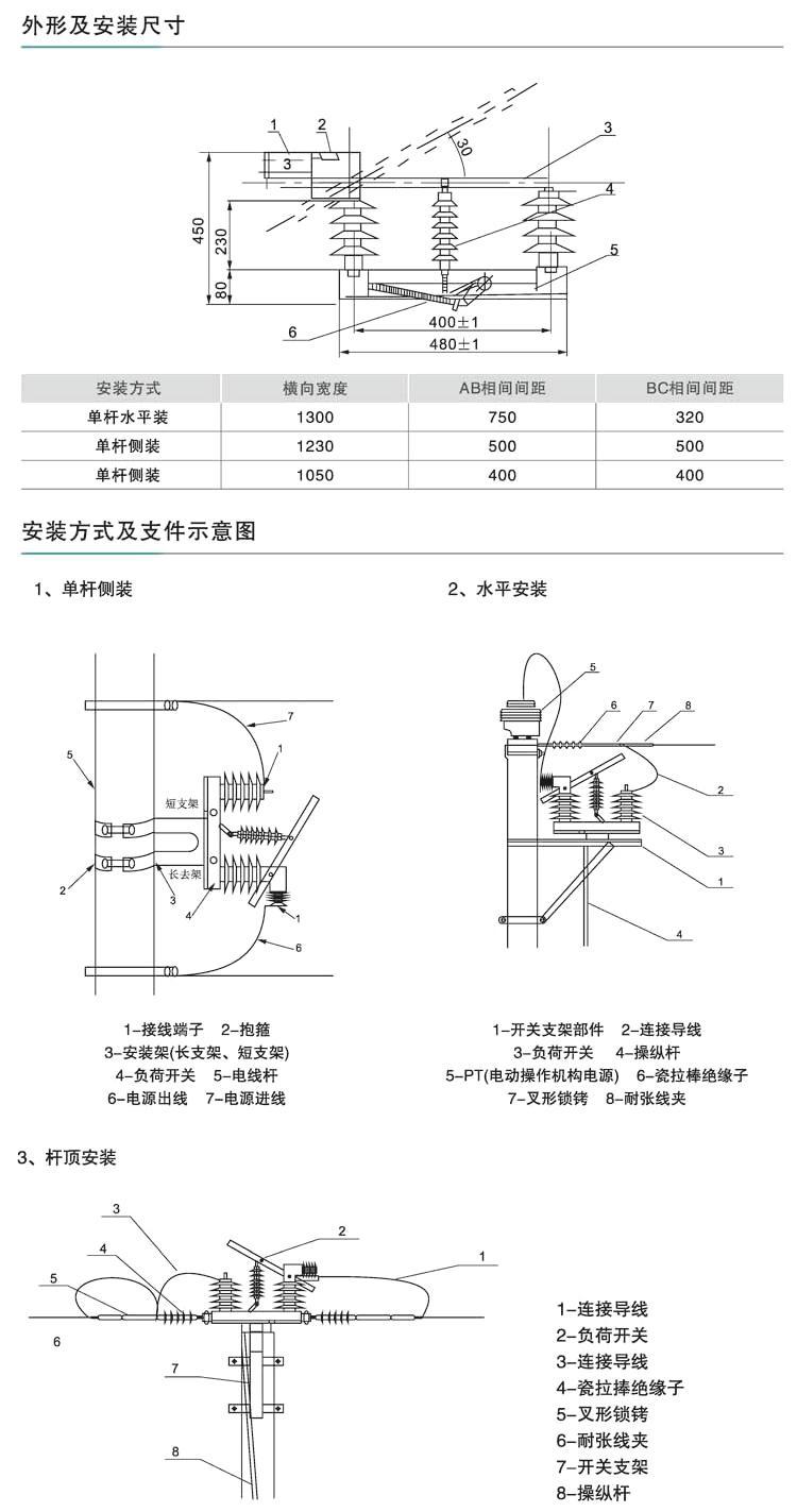 户外高压负荷开关 FZW32-12真空负荷开关(图2)
