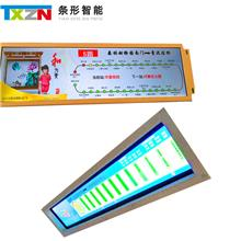 室内条形屏 LCD条形屏 条形智能 户外高架屏