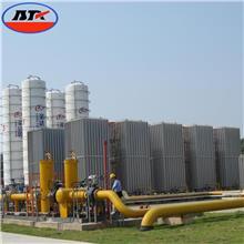 空温气化器 LNG气化站  LNG调压撬  LNG气化撬