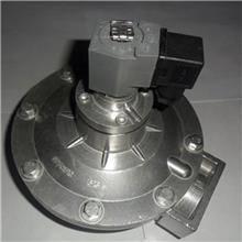 销售 碳钢闸板阀 方口插板阀 欢迎来电详询 软密封形式