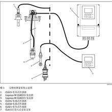 工厂推荐E+H电导率仪 数字电导率仪价格来电咨询