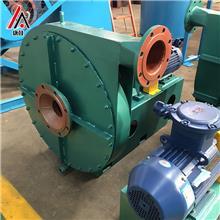 MJG防爆加压风机 流化床煤气发生炉风机 山东煤气发生炉风机厂家