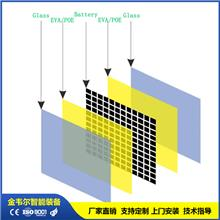 POE太阳能胶膜设备 光伏封装胶膜机器 节能POE薄膜挤出生产线厂家