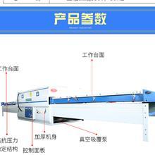 泰安覆膜机,展鸿图覆膜机10年品牌,负压机,定制门建材家装