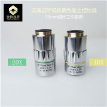 出厂价供应 无限远平场负消色差金相物镜超长工作距离金相显微镜配件50x