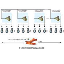 ZPG127型采煤机用自动洒水降尘装置 自动洒水降尘装置供应商优惠